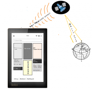 Kobo illustration to satellite