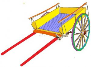 Brightly Painted Pony cart